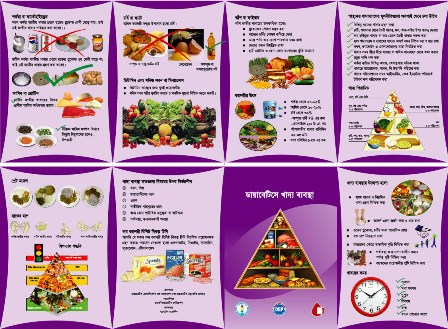 Diabetic Patient Food List In Bangladesh